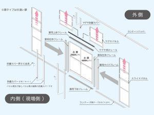スライドパネル全体図