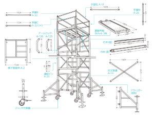 ローリングタワー組立構成図