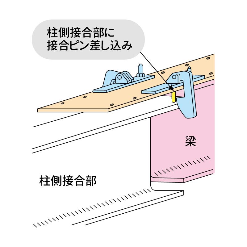 2)柱側接合部に接合ピン差し込み