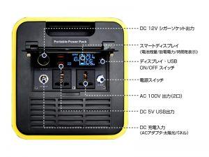 Q3000S表示ディスプレイ