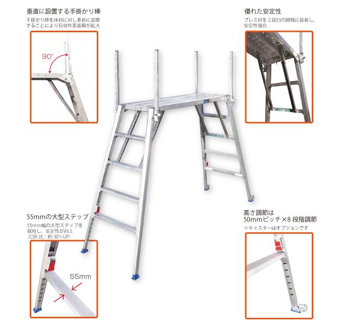 マキシムベース 仮設工業会認定品 垂直に設置する手掛かり棒 手掛かり棒を床材に対し垂直... 可